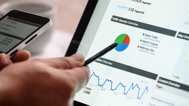 What is Google Ads? Benefits of Google Ads to grow your Business